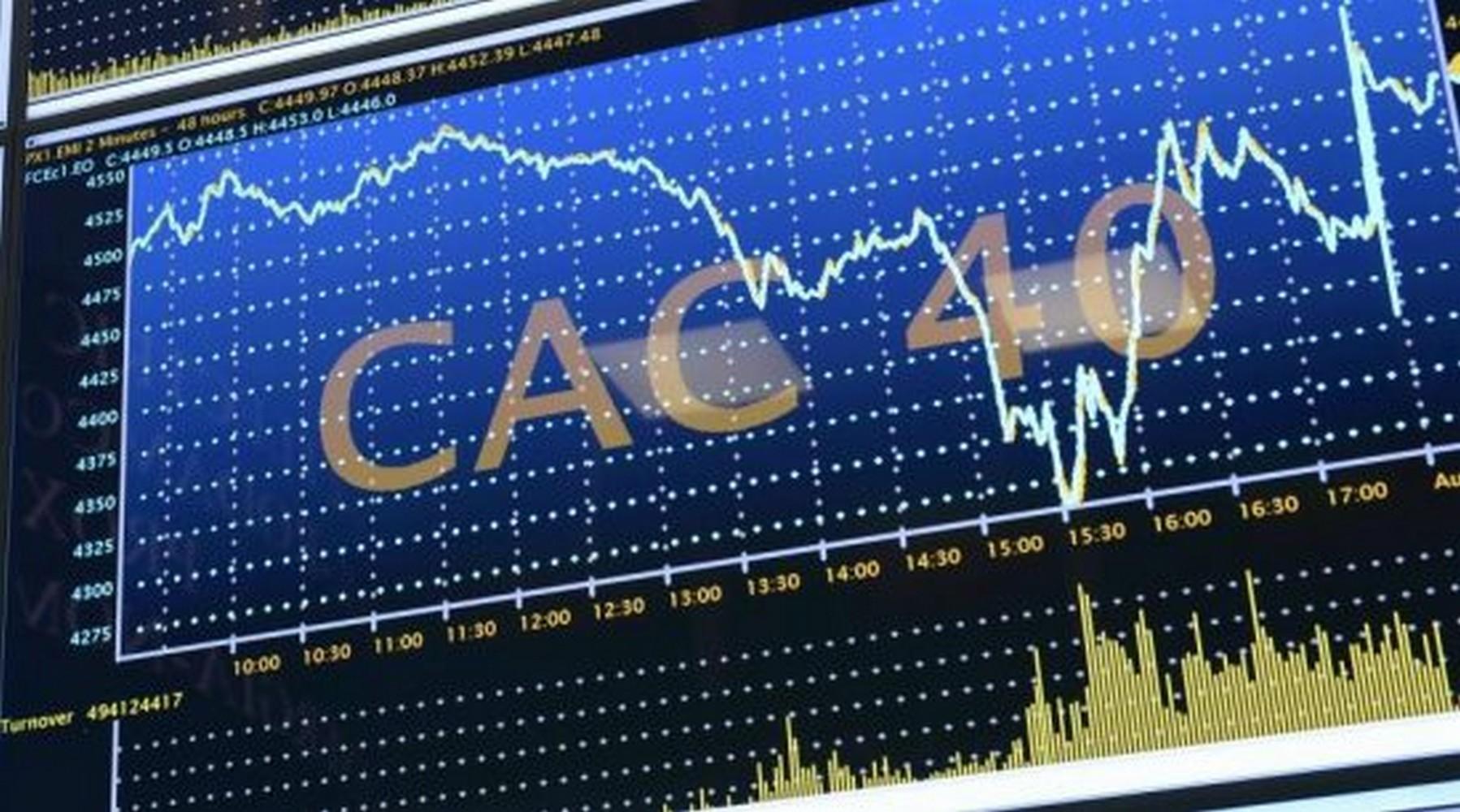 Gagner sur le CAC40 : comment investir et gagner en bourse ?